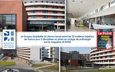 Classement du magazine Le Point : Hôpitaux et Cliniques – Le palmarès 2021